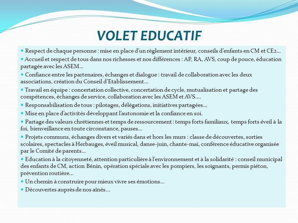 VOLET EDUCATIF Respect de chaque personne : mise en place d'un règlement intérieur, conseils d'enfants en CM et CE2…