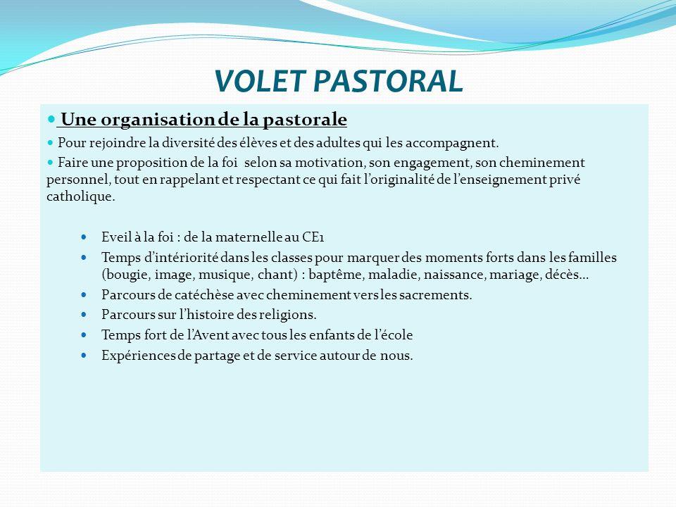VOLET PASTORAL Une organisation de la pastorale