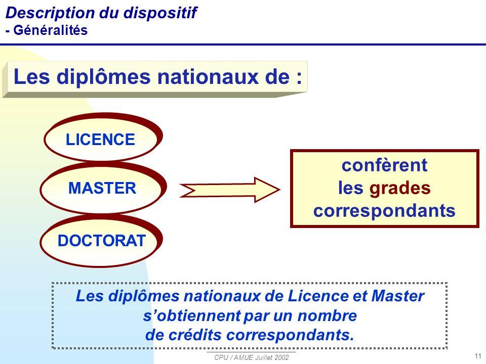 Les diplômes nationaux de :
