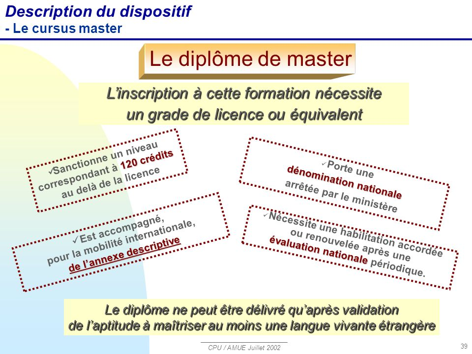 Le diplôme de master Description du dispositif