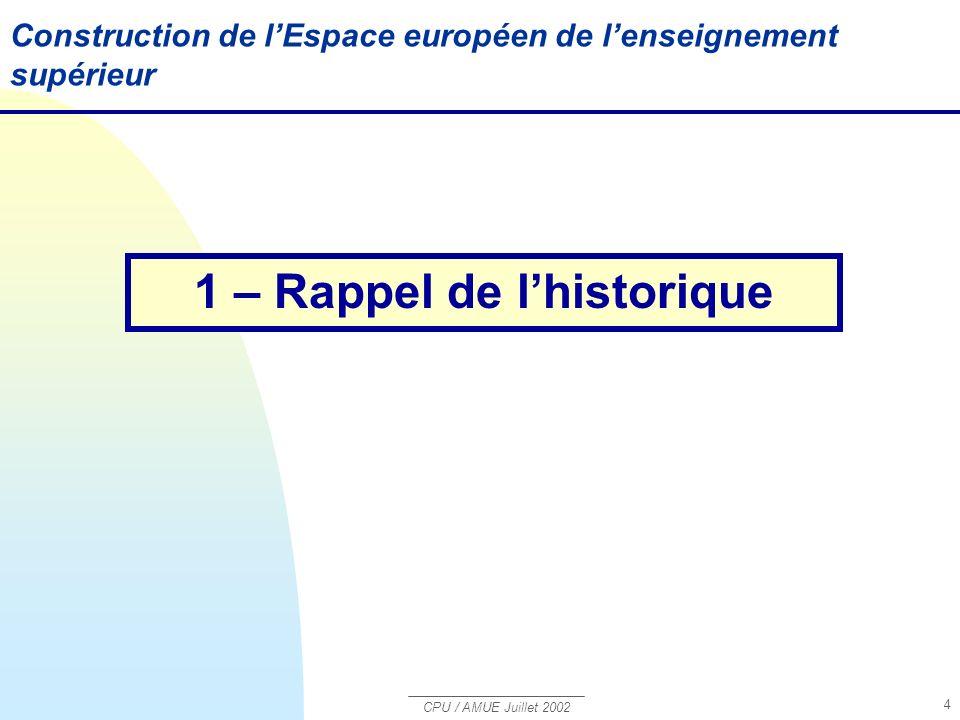 1 – Rappel de l'historique