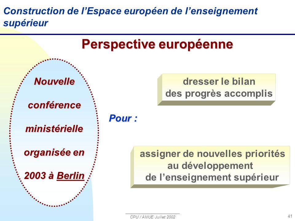 Perspective européenne