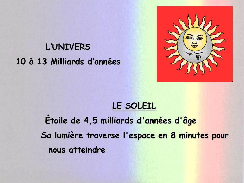 L'UNIVERS 10 à 13 Milliards d'années. LE SOLEIL. Étoile de 4,5 milliards d années d âge.