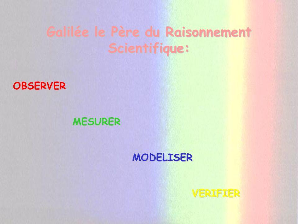 Galilée le Père du Raisonnement Scientifique: