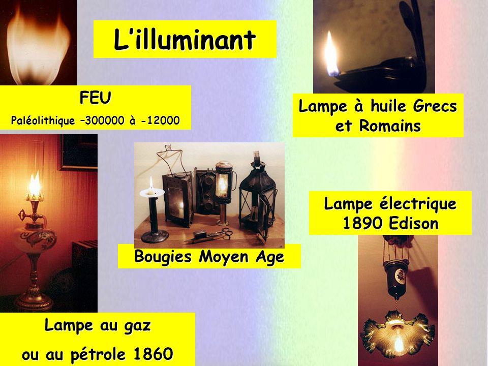 Lampe à huile Grecs et Romains Lampe électrique 1890 Edison