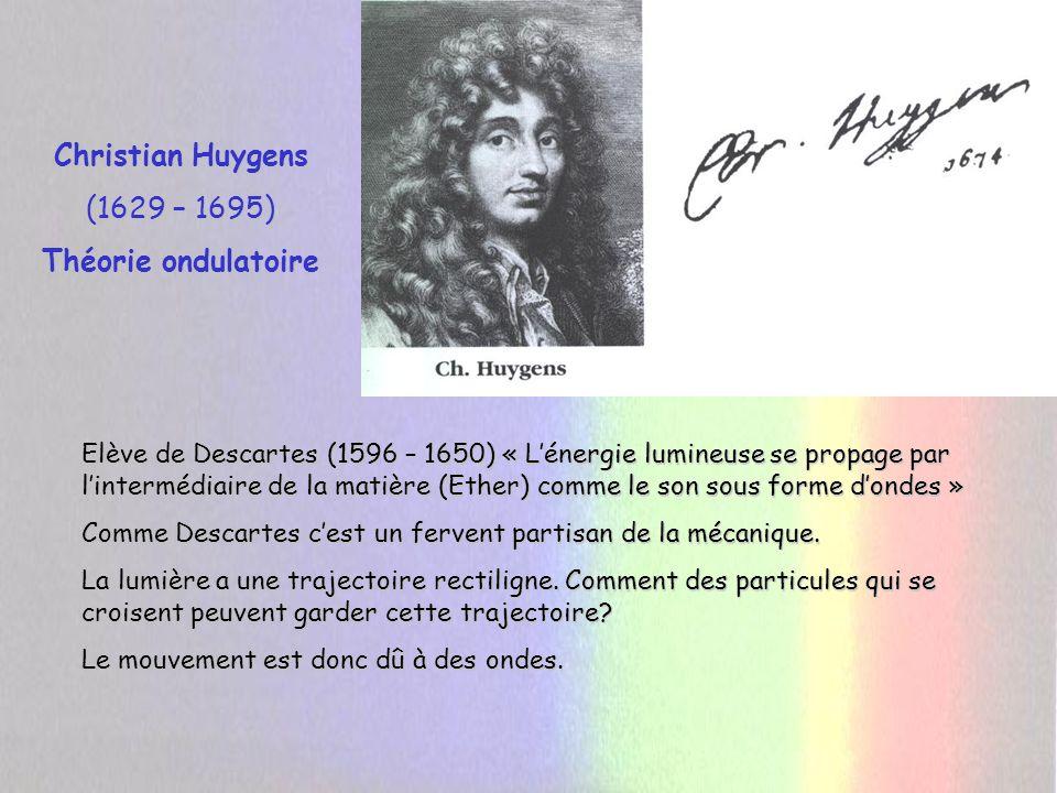 Christian Huygens Théorie ondulatoire
