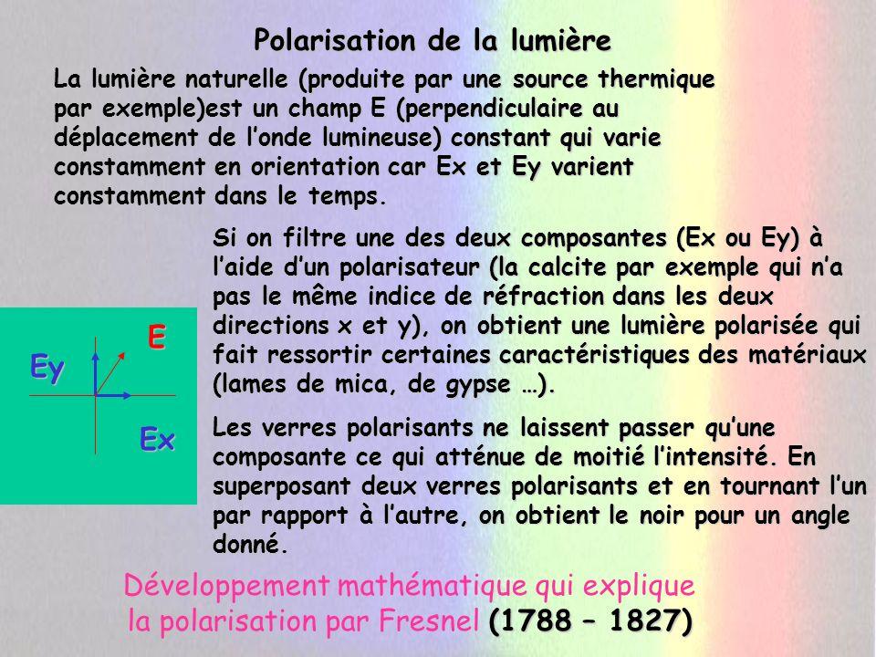 Polarisation de la lumière
