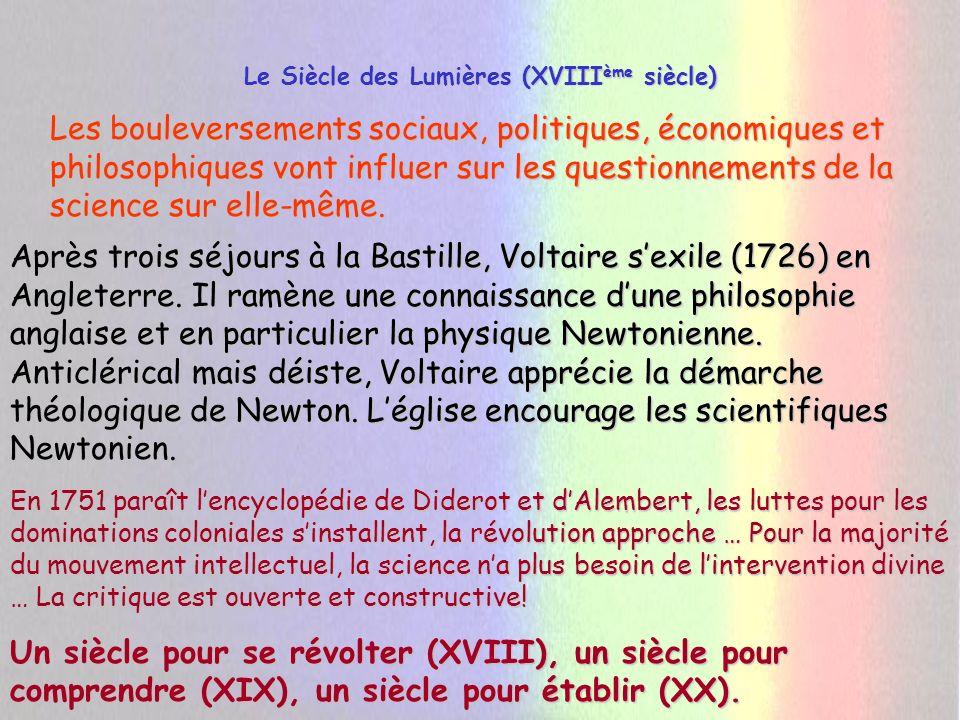 Le Siècle des Lumières (XVIIIème siècle)