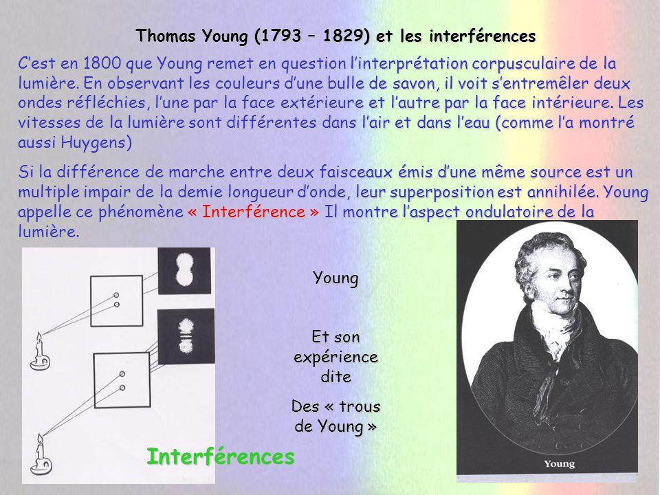 Thomas Young (1793 – 1829) et les interférences