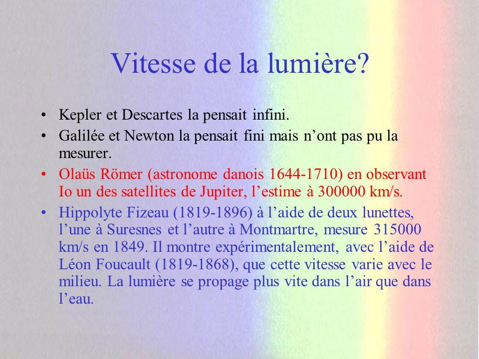 Vitesse de la lumière Kepler et Descartes la pensait infini.