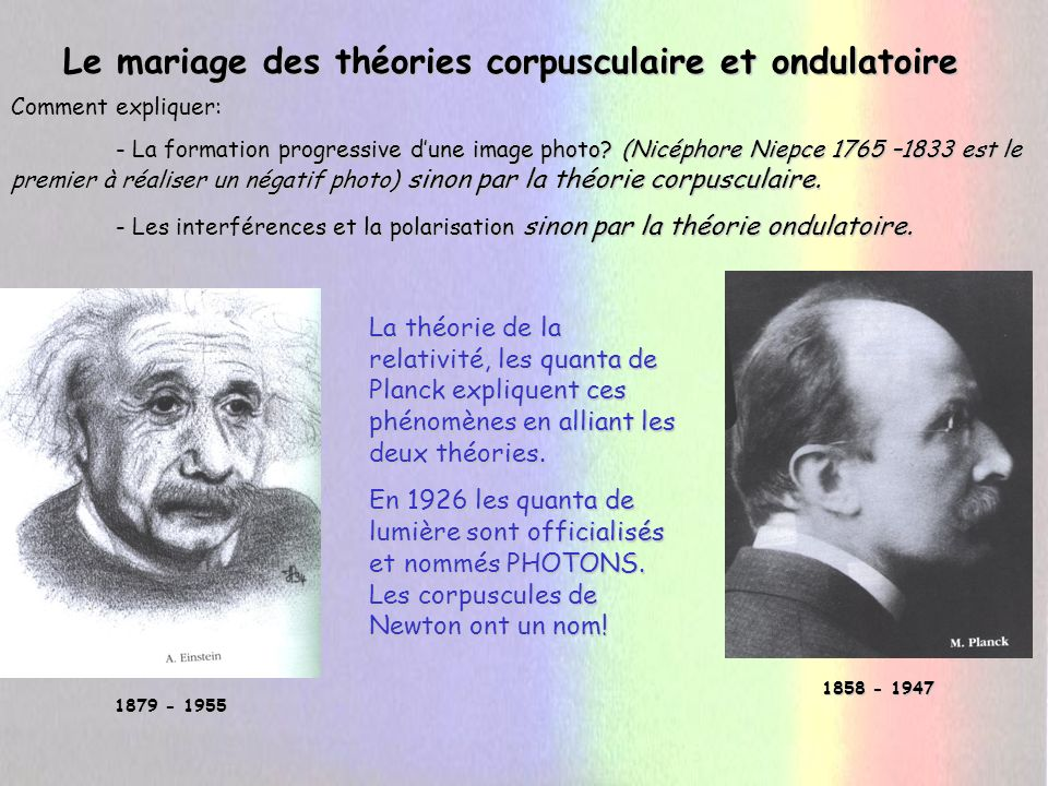 Le mariage des théories corpusculaire et ondulatoire