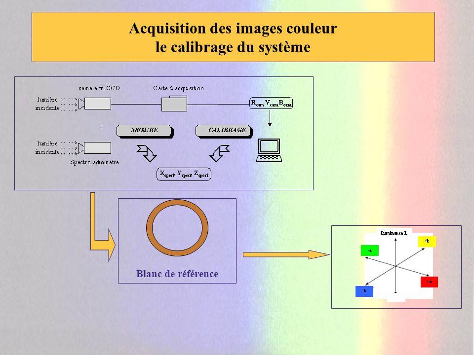 Acquisition des images couleur le calibrage du système