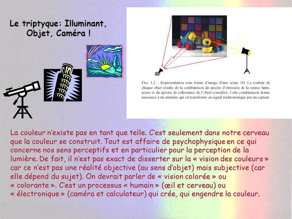 Le triptyque: Illuminant, Objet, Caméra !