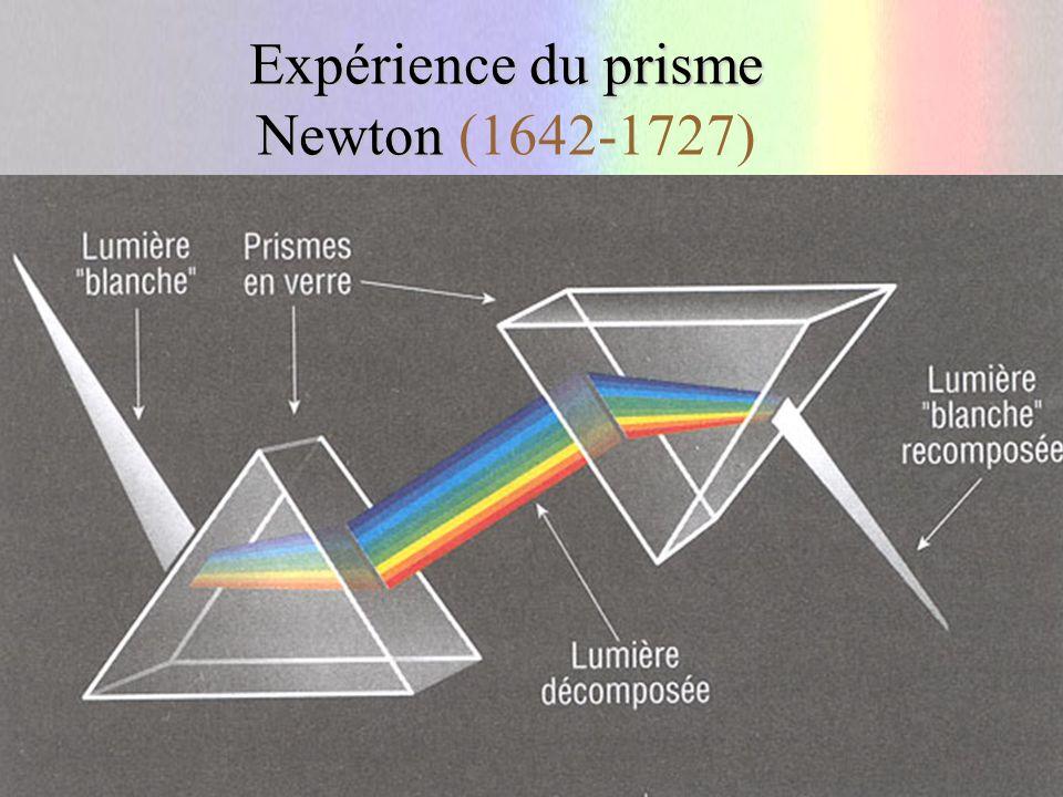 Expérience du prisme Newton (1642-1727)
