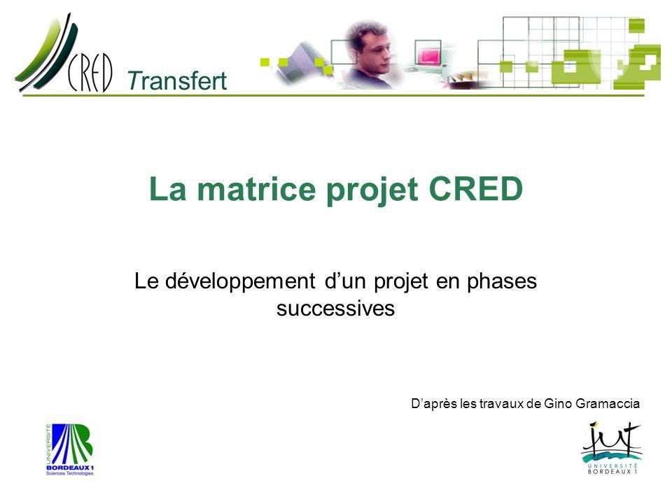 Le développement d'un projet en phases successives