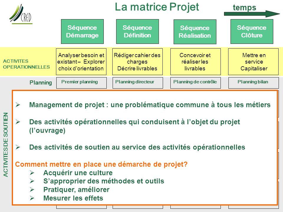 La matrice Projet temps