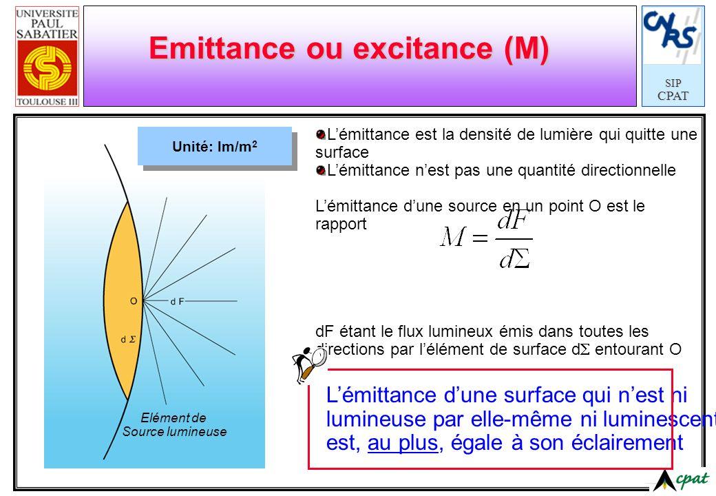 Emittance ou excitance (M)