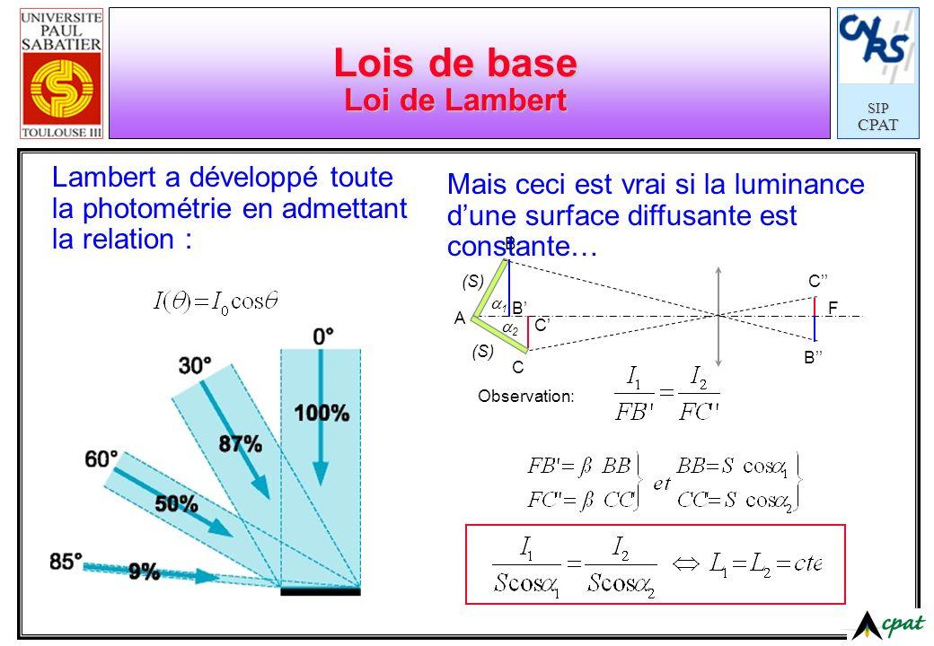 Lois de base Loi de Lambert