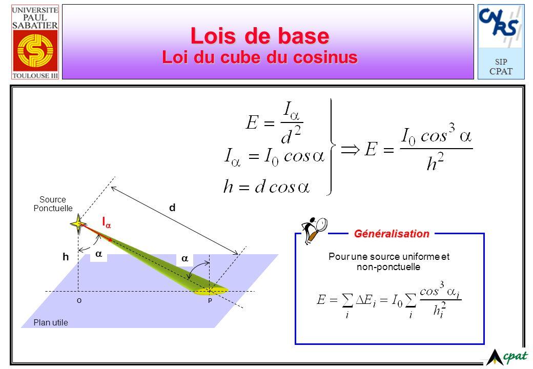 Lois de base Loi du cube du cosinus