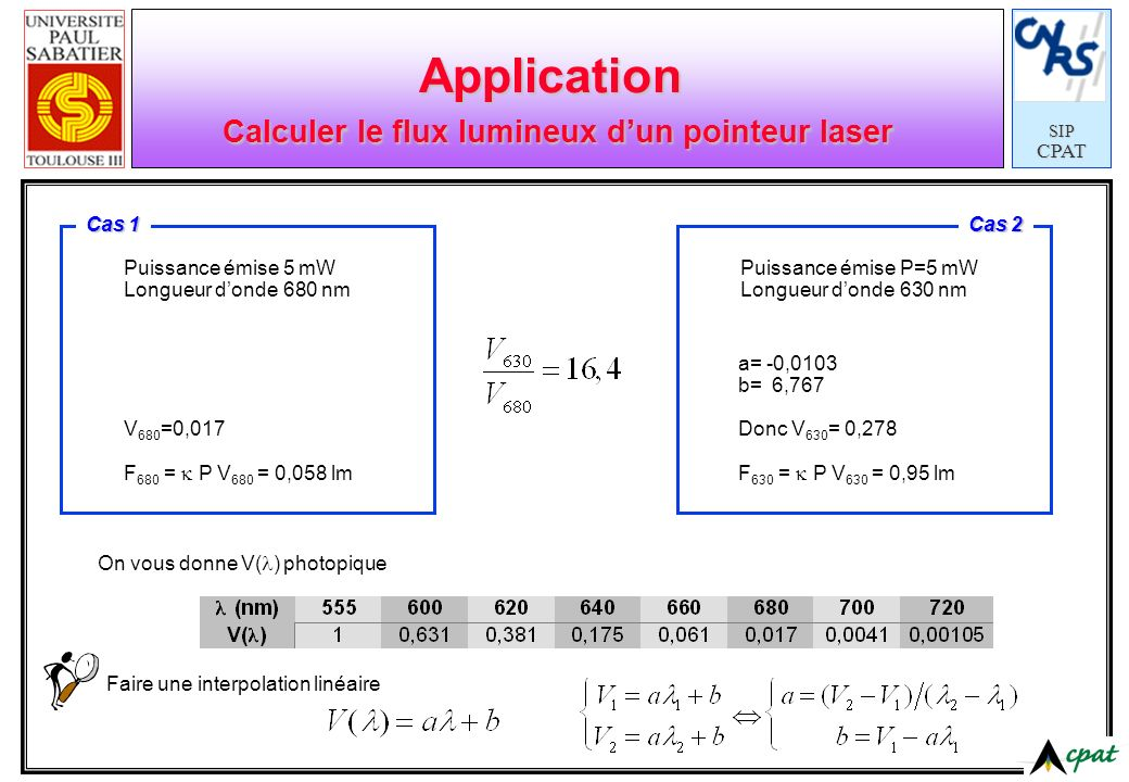 Application Calculer le flux lumineux d'un pointeur laser
