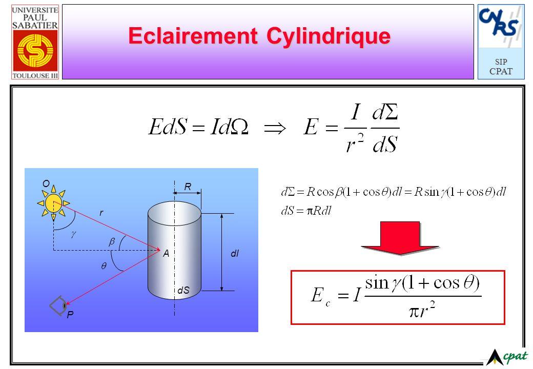 Eclairement Cylindrique