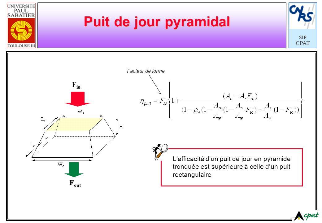 Puit de jour pyramidal Fin Fout