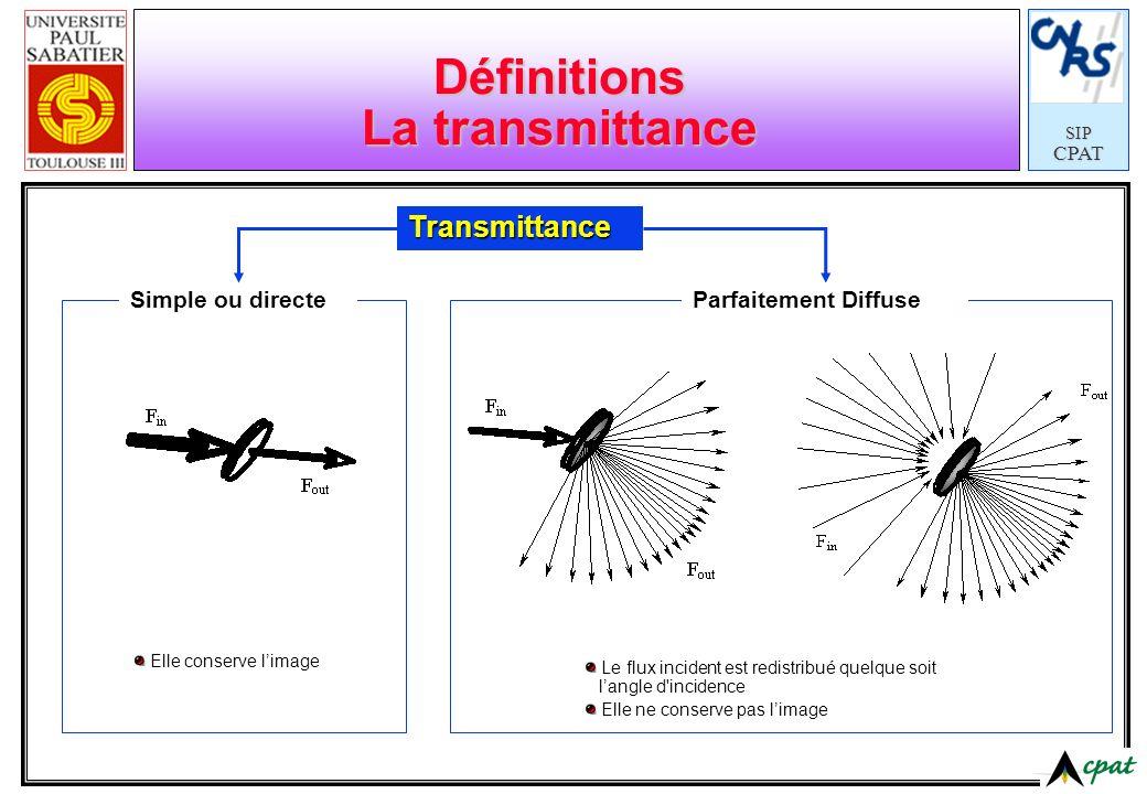 Définitions La transmittance