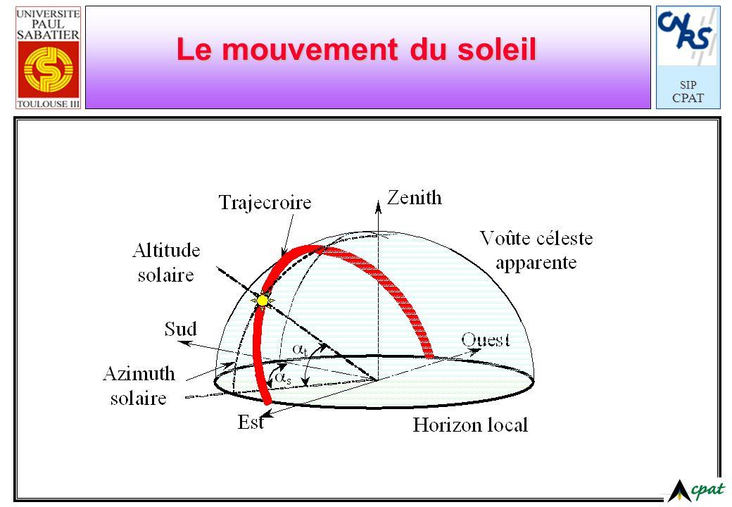 Le mouvement du soleil