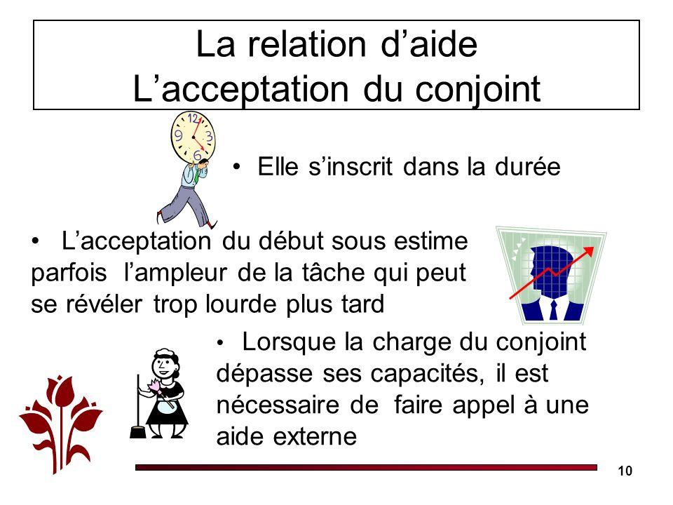 La relation d'aide L'acceptation du conjoint