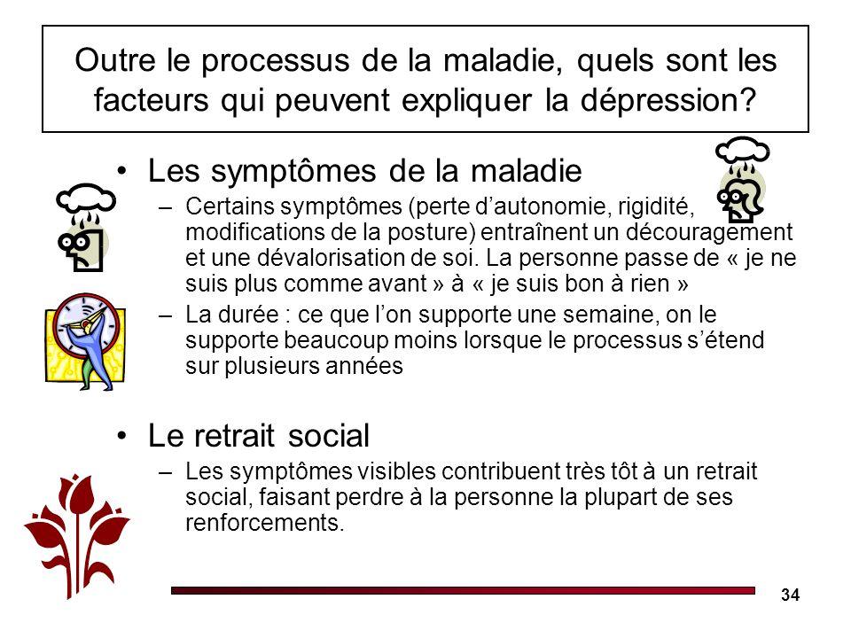 Les symptômes de la maladie
