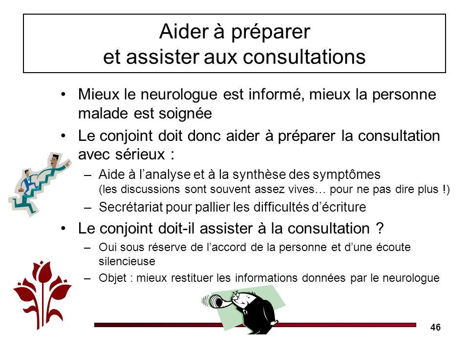 Aider à préparer et assister aux consultations