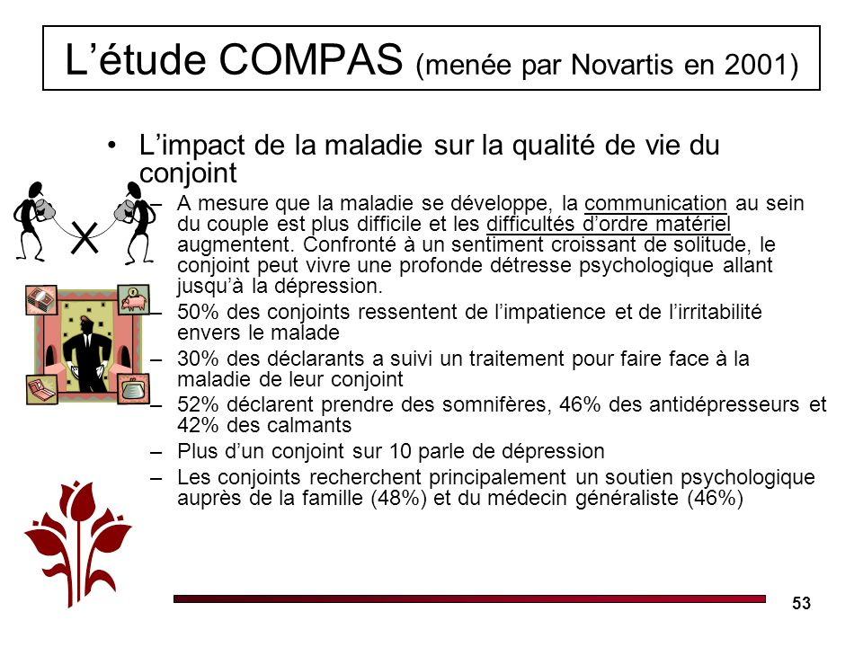 L'étude COMPAS (menée par Novartis en 2001)