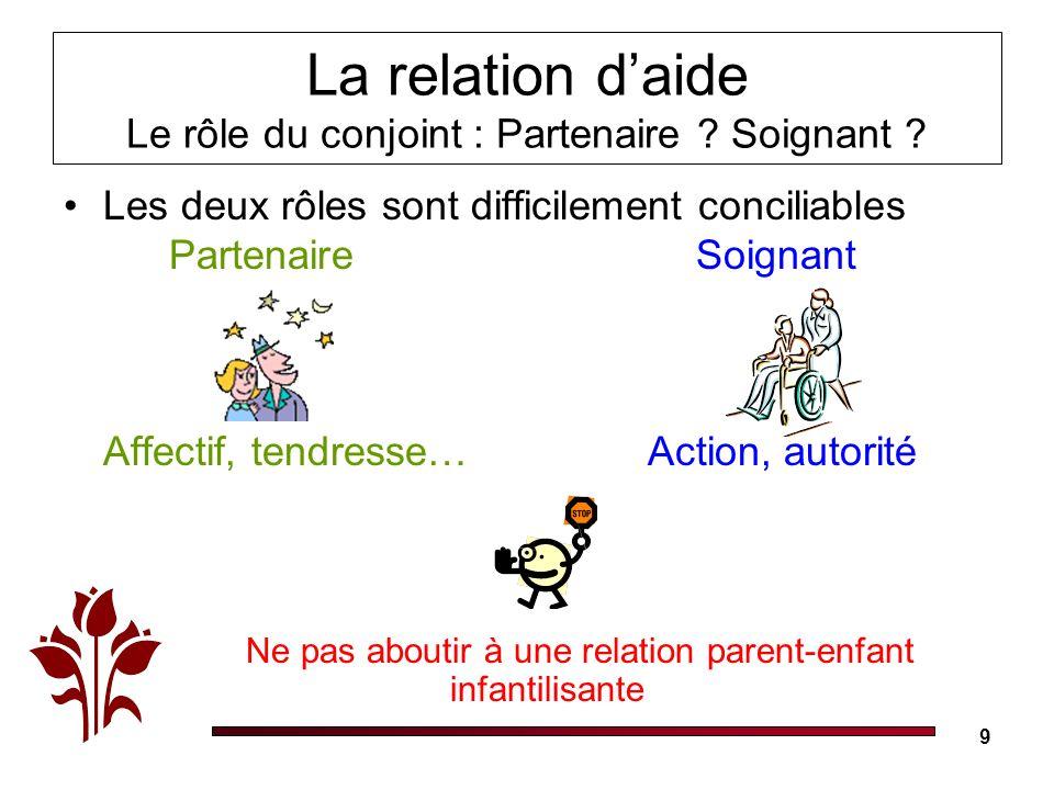 La relation d'aide Le rôle du conjoint : Partenaire Soignant