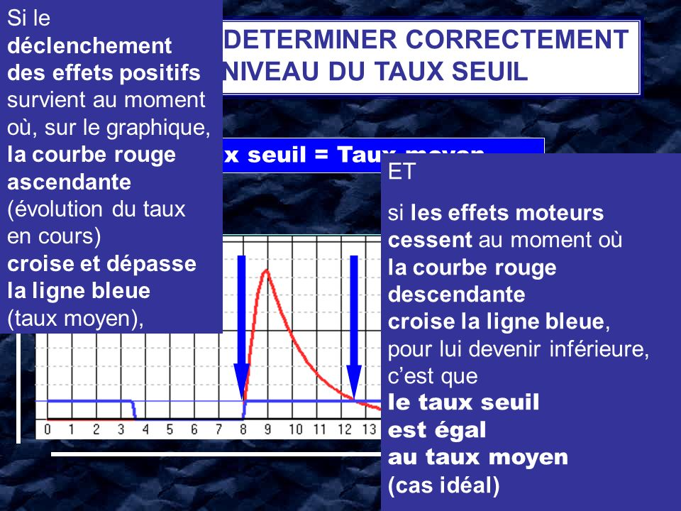 COMMENT DETERMINER CORRECTEMENT