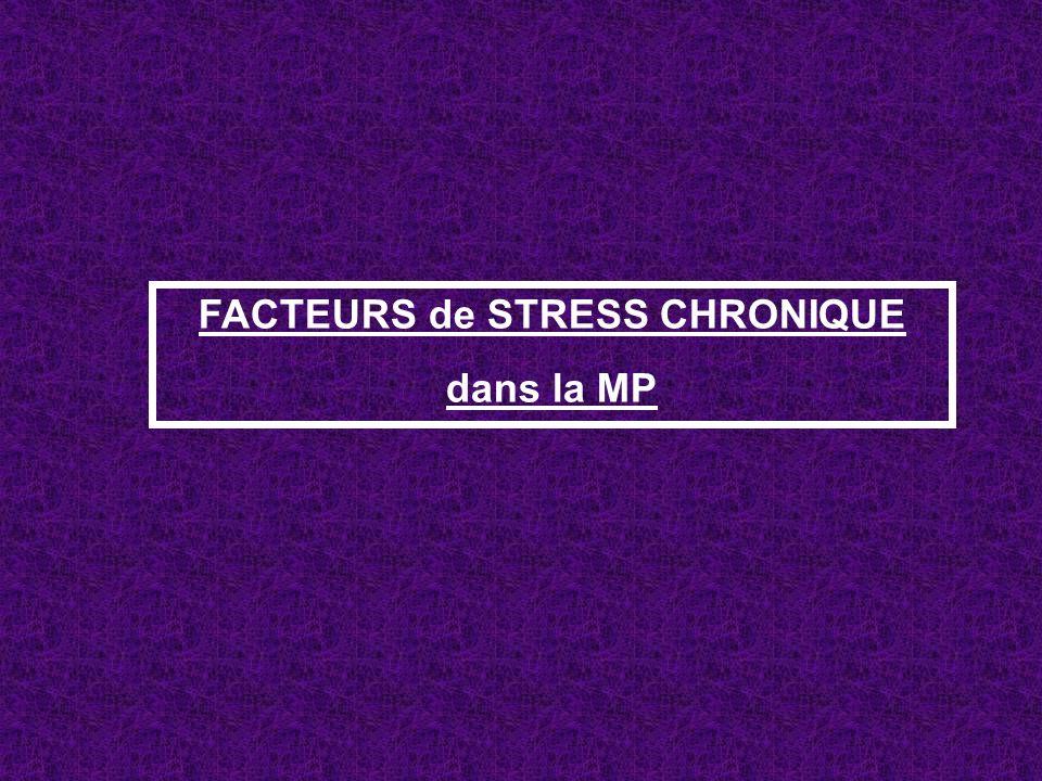 FACTEURS de STRESS CHRONIQUE