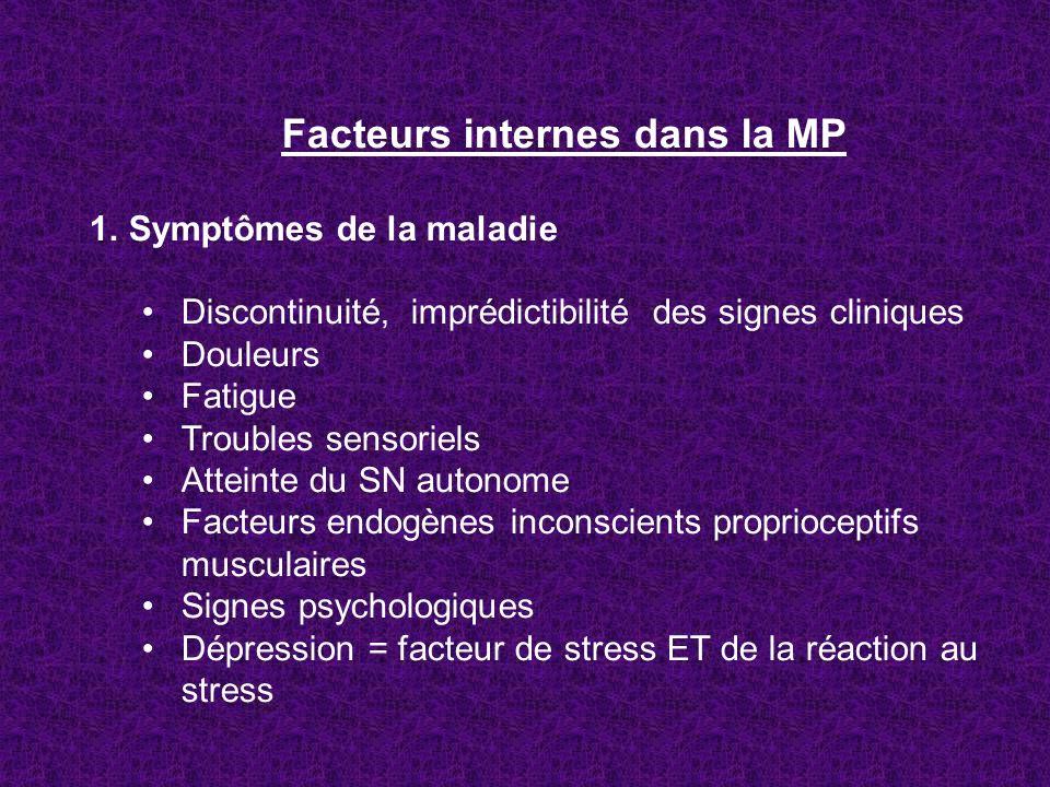 Facteurs internes dans la MP
