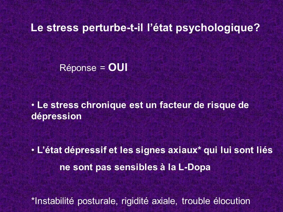 Le stress perturbe-t-il l'état psychologique