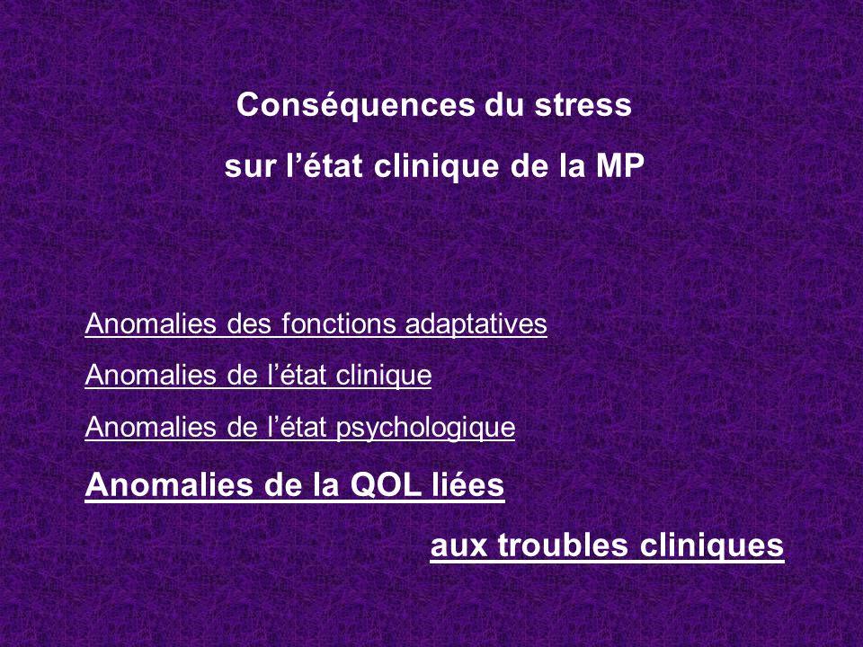 Conséquences du stress sur l'état clinique de la MP