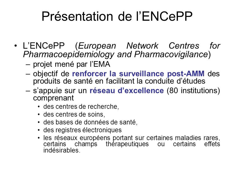 Présentation de l'ENCePP