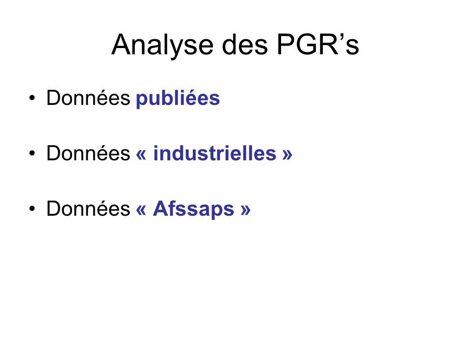 Analyse des PGR's Données publiées Données « industrielles »