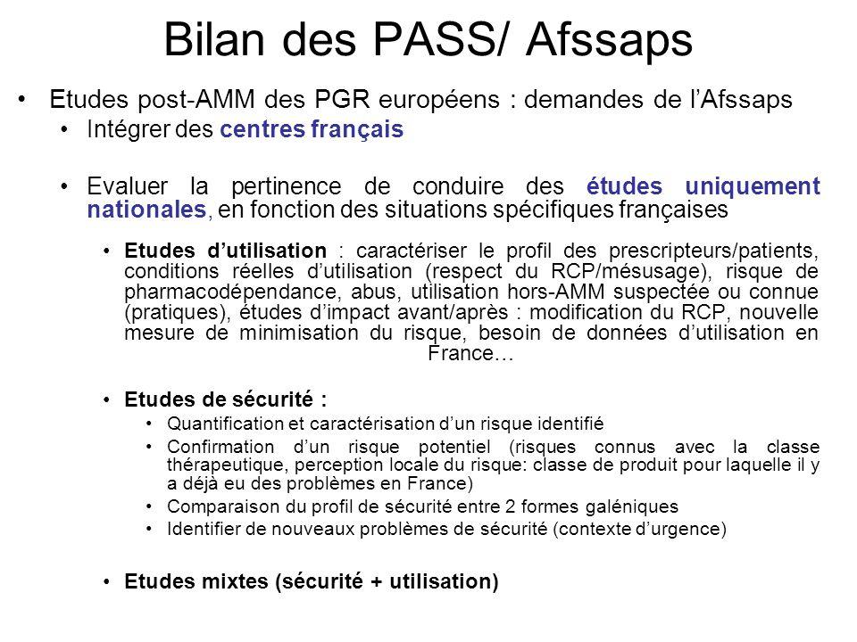 Bilan des PASS/ Afssaps