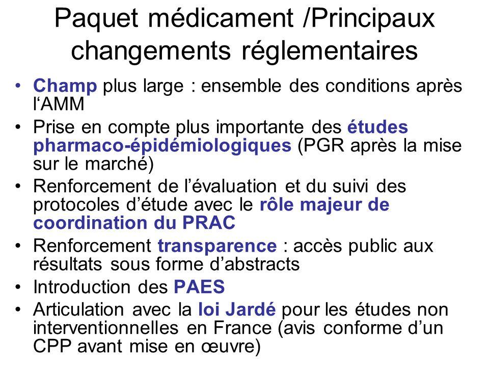 Paquet médicament /Principaux changements réglementaires