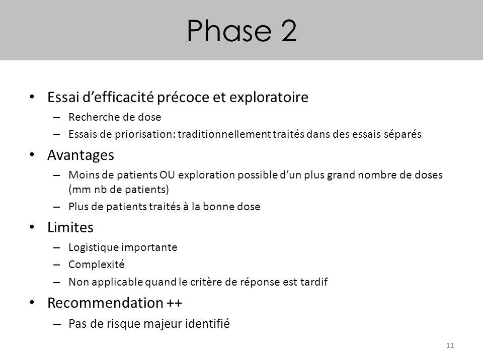 Phase 2 Essai d'efficacité précoce et exploratoire Avantages Limites
