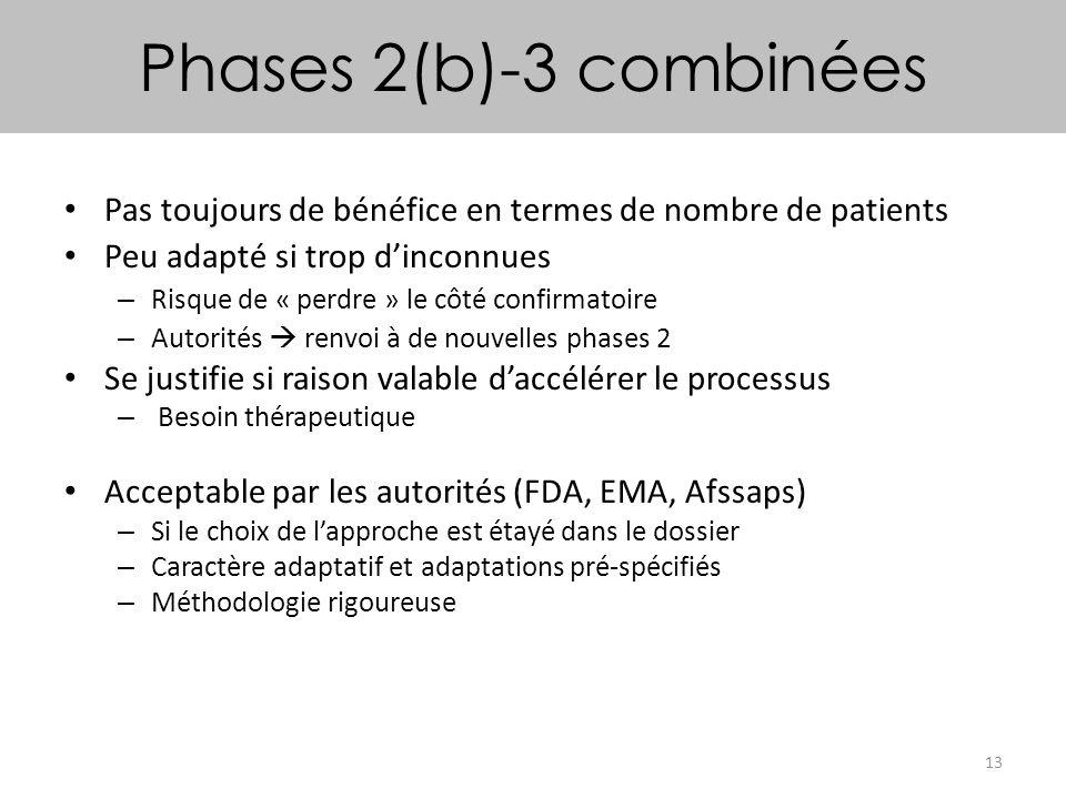 Phases 2(b)-3 combinéesPas toujours de bénéfice en termes de nombre de patients. Peu adapté si trop d'inconnues.
