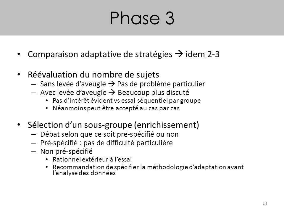 Phase 3 Comparaison adaptative de stratégies  idem 2-3