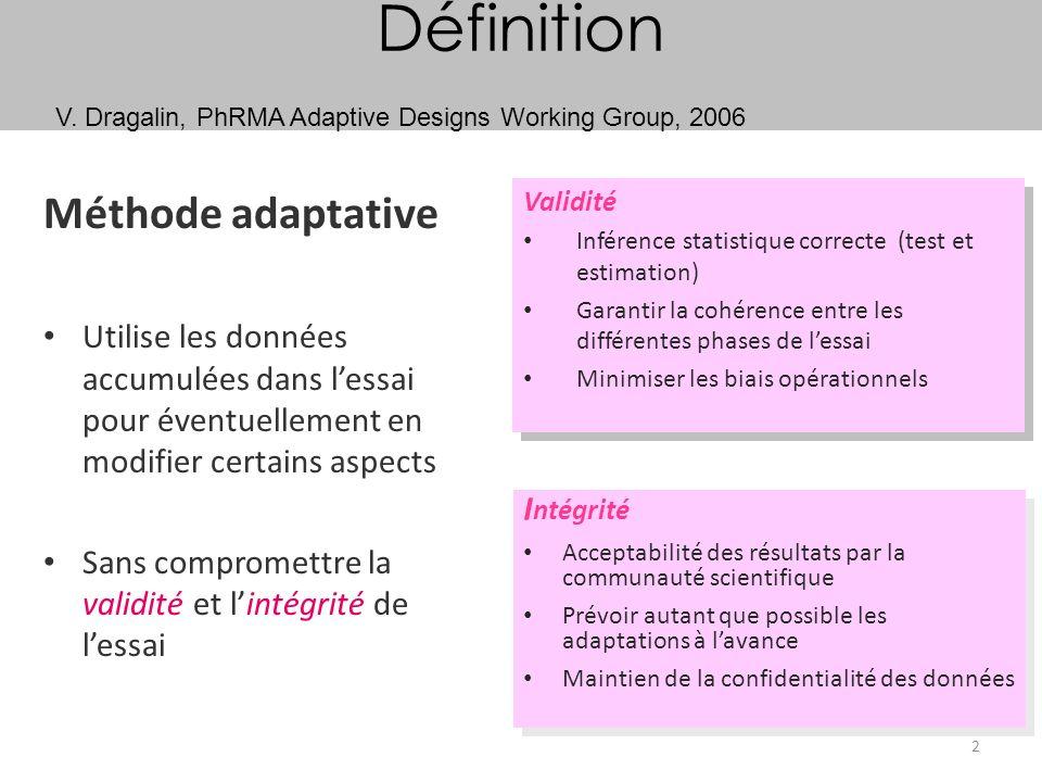 Définition Méthode adaptative