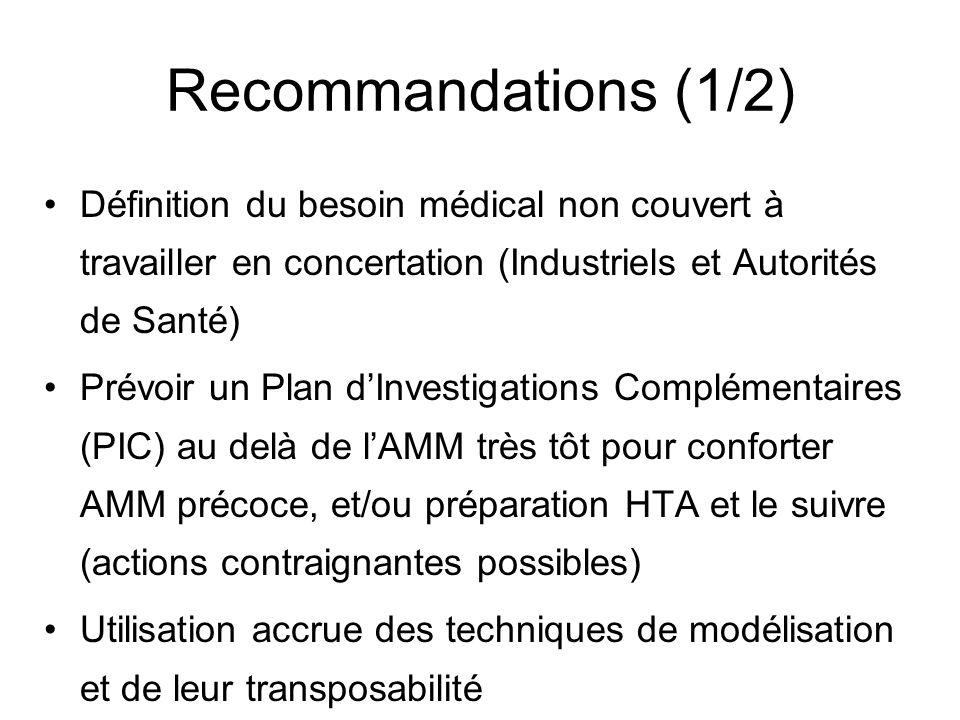 Recommandations (1/2) Définition du besoin médical non couvert à travailler en concertation (Industriels et Autorités de Santé)