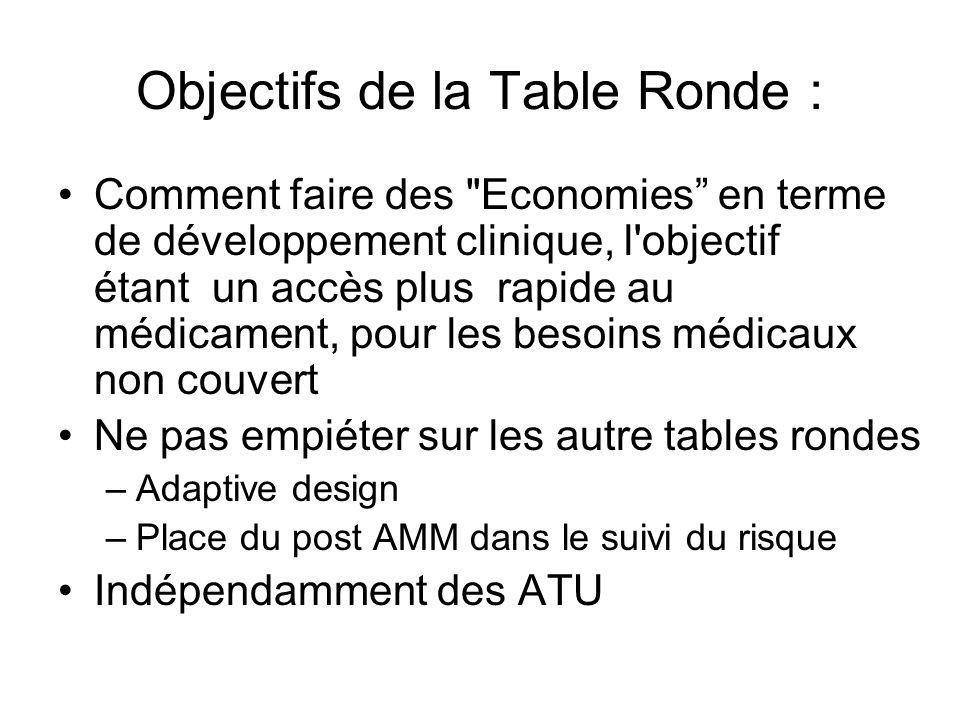 Objectifs de la Table Ronde :
