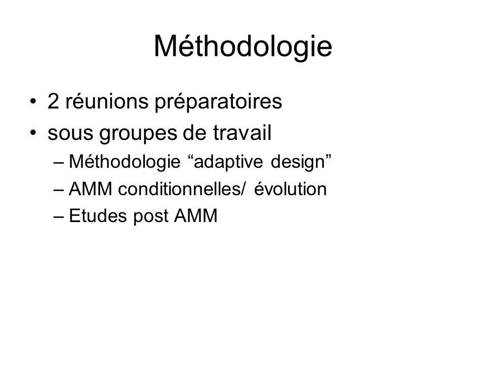Méthodologie 2 réunions préparatoires sous groupes de travail