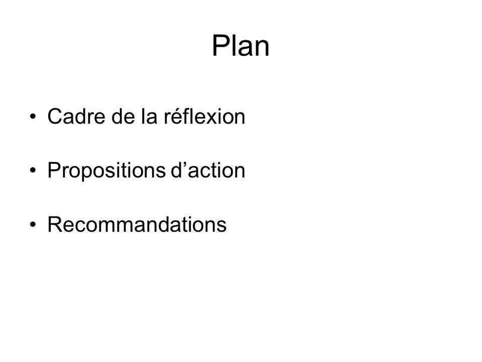 Plan Cadre de la réflexion Propositions d'action Recommandations